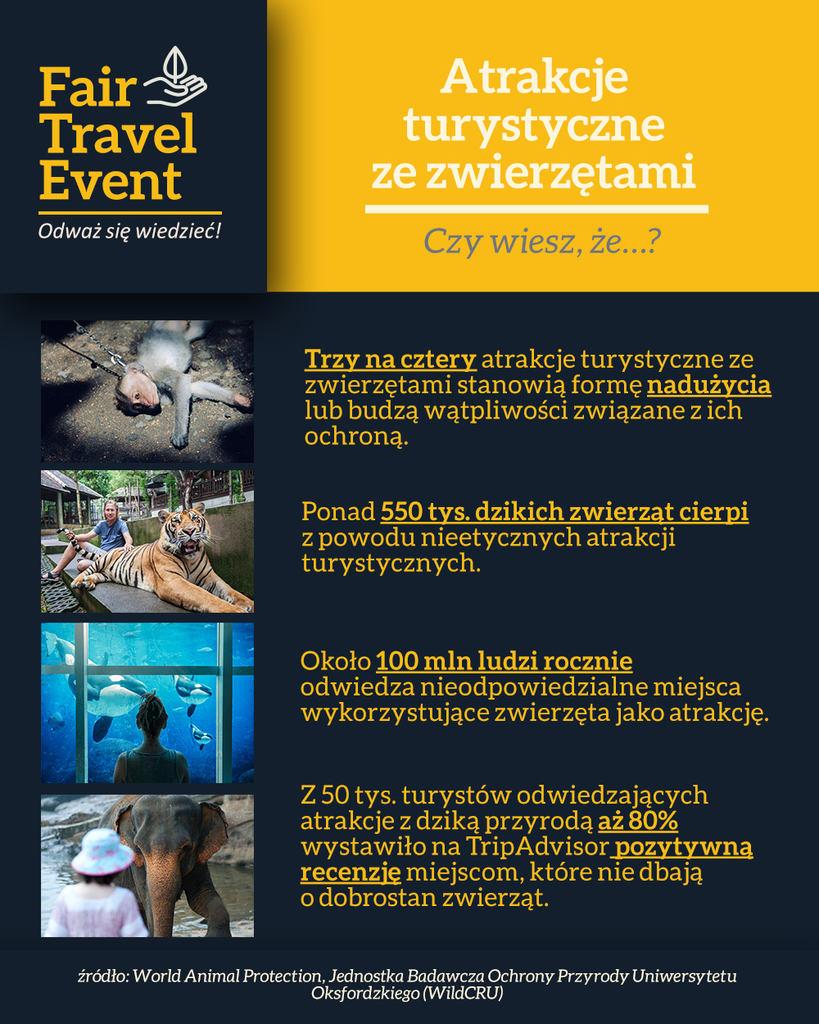 atrakcje-turystyczne-ze-zwierzetami-statystyki-infografika-odwaz-sie-wiedziec-fair-travel-event